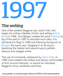 [...] Jorn Barger creates the word 'weblog' in 1997 [...], it is shortened to 'blog' in 1999 and following the launch of BLogger the same year, blogging is on its way to becoming the fastest and easiest way to publish, discuss and engage online [...]