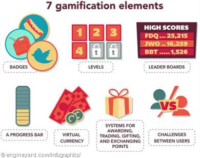 7 gamification elements