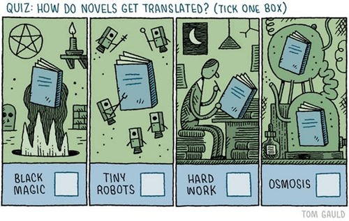 QUIZ: HOW DO NOVELS GET TRANSLATED? (TICK ONE BOX)
