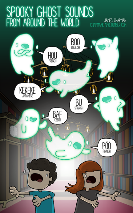 Spooky ghost sounds from around the world: BOO (inglese), HOU (francese), KEKEKE (giapponese), BU (spagnolo), BAF (ceco), PÖÖ (finlandese)