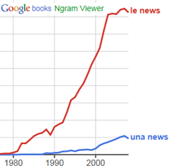 "confronto di ""le news"" e ""una news"" in Google Ngram Viewer"