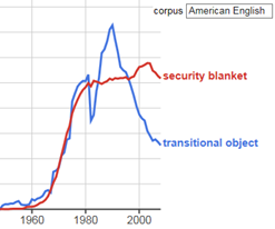 security blanket - transitional object in American English