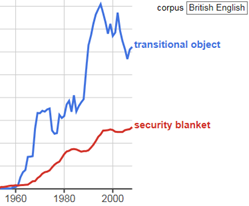 security blanket - transitional object in British English