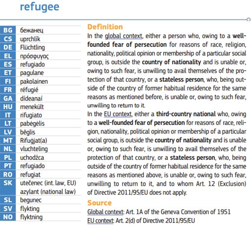 voce refugee in Asylum and Migration Glossary 3.0