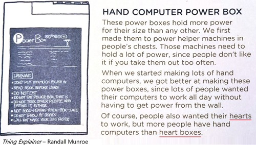 These power boxed hold more power for their size than any other. We first made them to power hilper machines in people's chests. Those machines need to hold a lot of power, since people don't like it if you take them out too often.  When we started making lots of hand computers, we got better at making these power boxes…