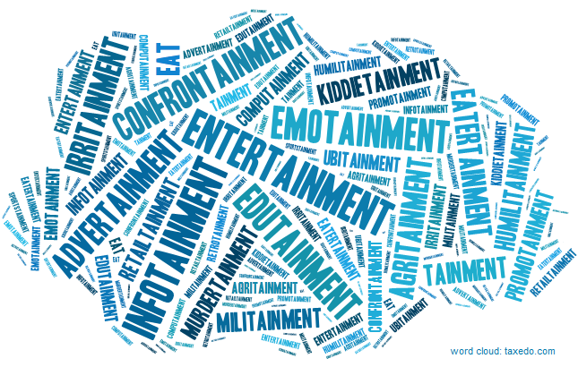 word cloud con diversi tipi di intrattenimento