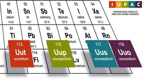 new elements – International Union of Pure and Applied Chemistry