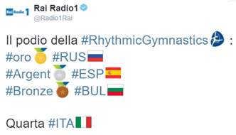 tweet di @Radio1Rai