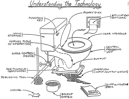 faxJoke – understanding the technology