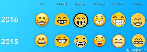 grinning face updates – Emojipedia