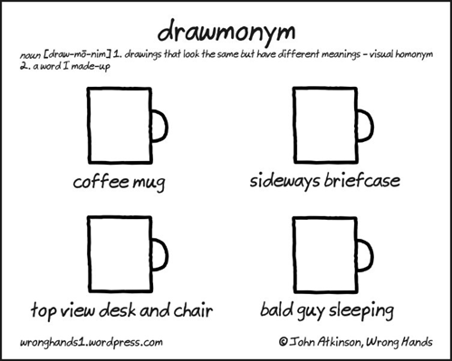 drawmonym – noun 1 drawings that look the same but have different meanings – visual homonym 2 a word I made up (coffee mug, sideways briefcase, top view desk and chair, bald guy sleeping)