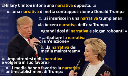 Hillary Clinton intona una narrativa opposta …narrativa di netta contrapposizione a Donald Trump … becera narrativa dell'era Trump … dosi di narrativa e slogan roboanti … ribaltare la narrativa di un'elezione … la narrativa del media mainstream … impadronirsi della narrativa e volgerla in suo favore … i media hanno favorito la narrativa anti-establishment di Trump