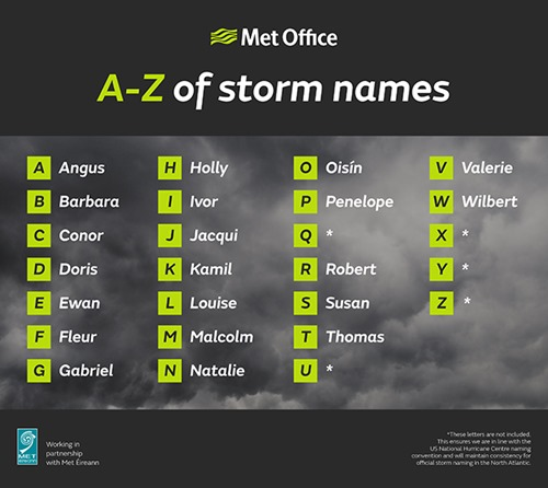 A-Z of storm names