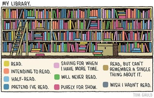 vignetta My library di Tom Gauld con libri classificati in clori diversi: Read, Intending to read, Half-read, Will never read, Saving for when I have more time, Purely for show...