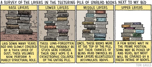 "Striscia ""A survey of the layers in the teetering pile of unread books next to my bed"" di Tom Gauld"