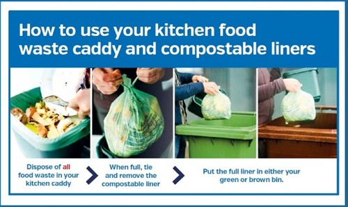istruzioni con titolo How to use your kitchen food waste caddy and compostable liners