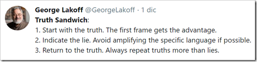 tweet di George Lakoff: Truth Sandwich: 1. Start with the truth. The first frame gets the advantage. 2. Indicate the lie. Avoid amplifying the specific language if possible. 3. Return to the truth. Always repeat truths more than lies.