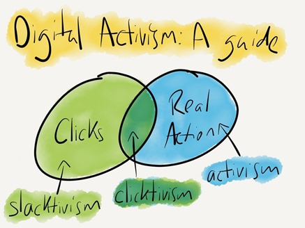 digital activism - a guide