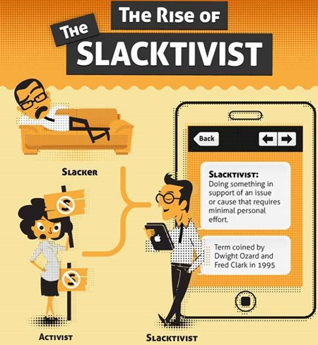 Slacktivist: doing something in supporto of an issue or cause that requires minimal personal effort. Term coined by Dwight Ozard and Fred Clark in 1995