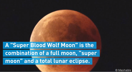 "A ""Super Blood Wolf Moon"" is the combination of a full moon, ""super moon"" and a total lunar eclipse."