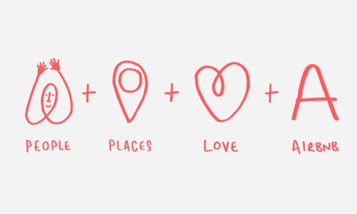 significato del logo: PEOPLE+PLACES+LOVE+AIRBNB