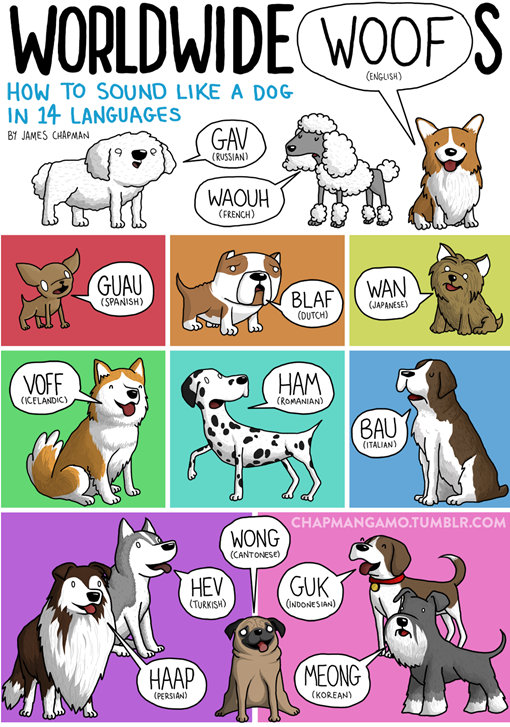 How to sound like a dog in 14 languages