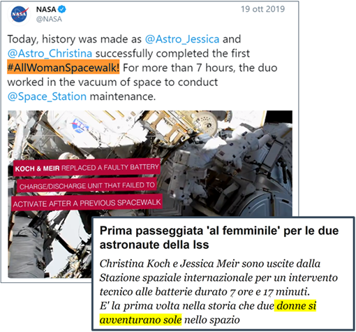 1 NASA: history was made as Astro_Jessica and Astro_Christina successfully completed the first All Woman Spacewalk!  2 Repubblica: È la prima volta nella storia che due donne si avventurano sole nello spazio.