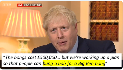 "parole di Boris Johnson, intervistato dalla BBC: ""The bongs cost £500,000… but we're working up a plan so that people can bung a bob for a Big Ben bong"" Boris Johnson says ""we need to restore the clapper, in order to bong Big Ben on Brexit night, and that is expensive"""