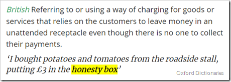 British Referring to or using a way of charging for goods or services that relies on the customers to leave money in an unattended receptacle even though there is no one to collect their payments. 'I bought potatoes and tomatoes from the roadside stall, putting £3 in the honesty box'