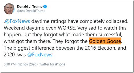 tweet di @realDonaldTrump del 12 novembre: @FoxNews daytime ratings have completely collapsed. Weekend daytime even WORSE. Very sad to watch this happen, but they forgot what made them successful, what got them there. They forgot the Golden Goose. The biggest difference between the 2016 Election, and 2020, was @FoxNews!