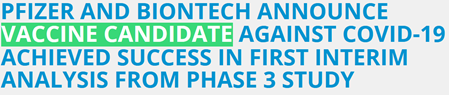Pfizer and BioNTech Announce Vaccine Candidate Against COVID-19 Achieved Success in First Interim Analysis from Phase 3 Study