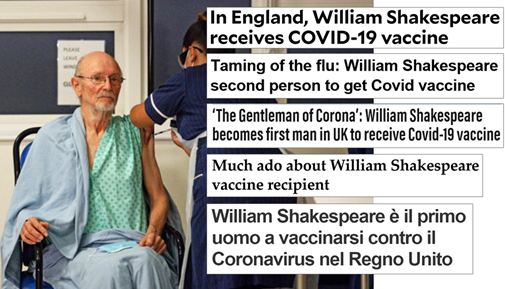 Esempi di titoli in inglese e in italiano: In England, William Shakespeare receives COVID-19 vaccine; Taming of the flu – William Shakespeare second person to get Covid vaccine – William Shakespeare è il primo uomo a vaccinarsi contro il Coronavirus nel Regno Unito