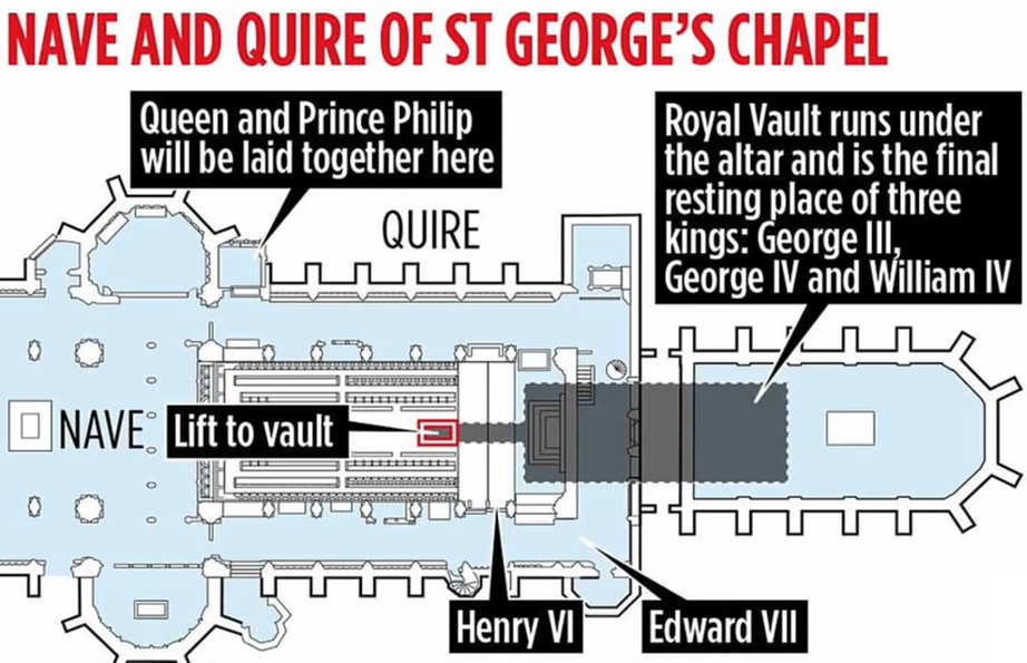 Nave and quire of St George's Chapel. Royal Vault runs under the altar and is the final resting place of three kings