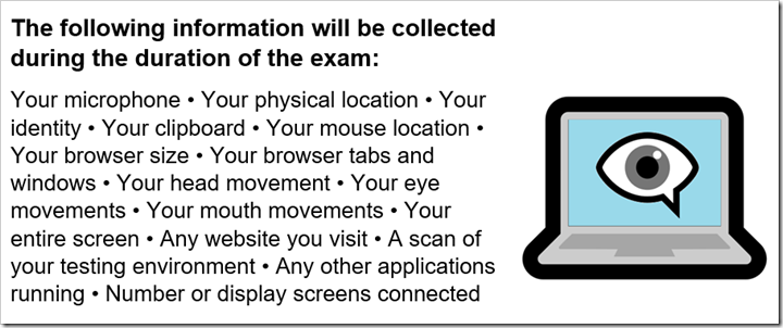 The following information will be collected during the duration of the exam: Your microphone • Your physical location • Your identity • Your clipboard • Your mouse location • Your browser size • Your browser tabs and windows • Your head movement • Your eye movements • Your mouth movements • Your entire screen • Any website you visit • A scan of your testing environment • Any other applications running • Number or display screens connected